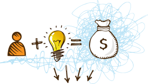 find-your-profitable-idea